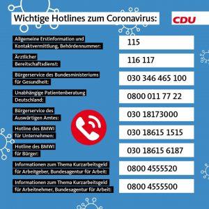 Wichtige Hotlines zum Coronavirus